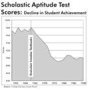 scholastic-apitutude-test