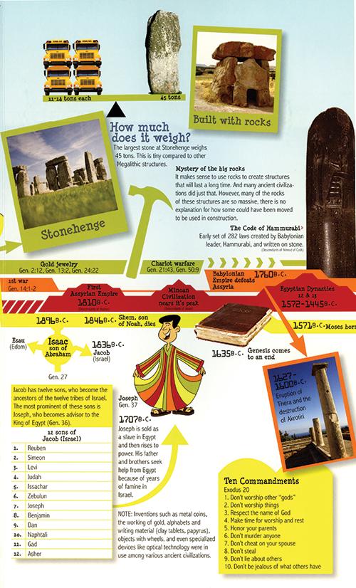 Big Book of History