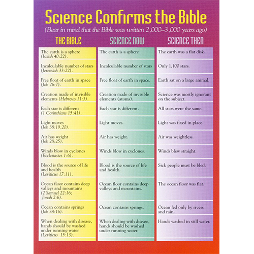 Science Confirms the Bible Tract