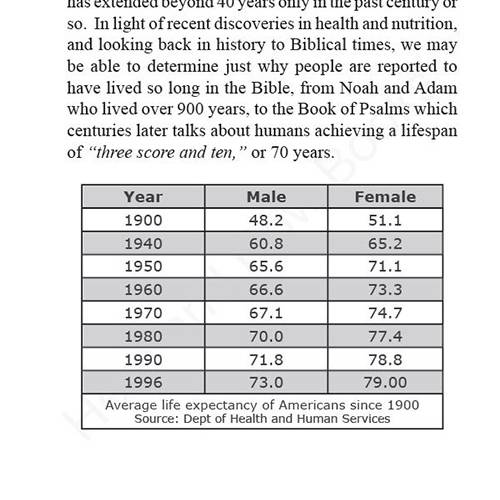 The Bible Prescription for Health and Longevity eBook (PDF) read inside