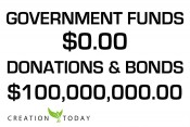 Government-Funds-0-Donations-and-Bonds-100-Million