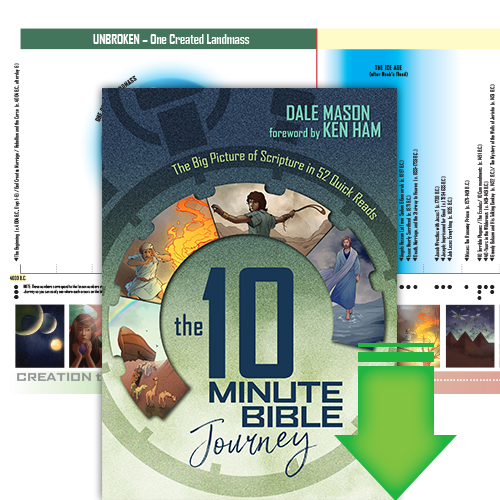 The 10 Minute Bible Journey eBooks (MOBI, PDF)